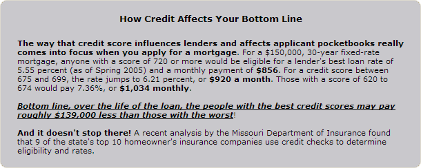 How-Credit-Affects-Your-Bottom-Line