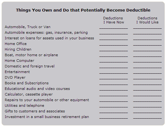 Things-You-Own-and-Do-that-Potentially-Become-Deductible