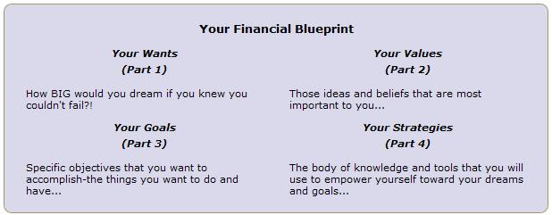 Your Financial Blueprint
