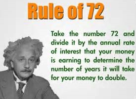 Rule of 72Updated
